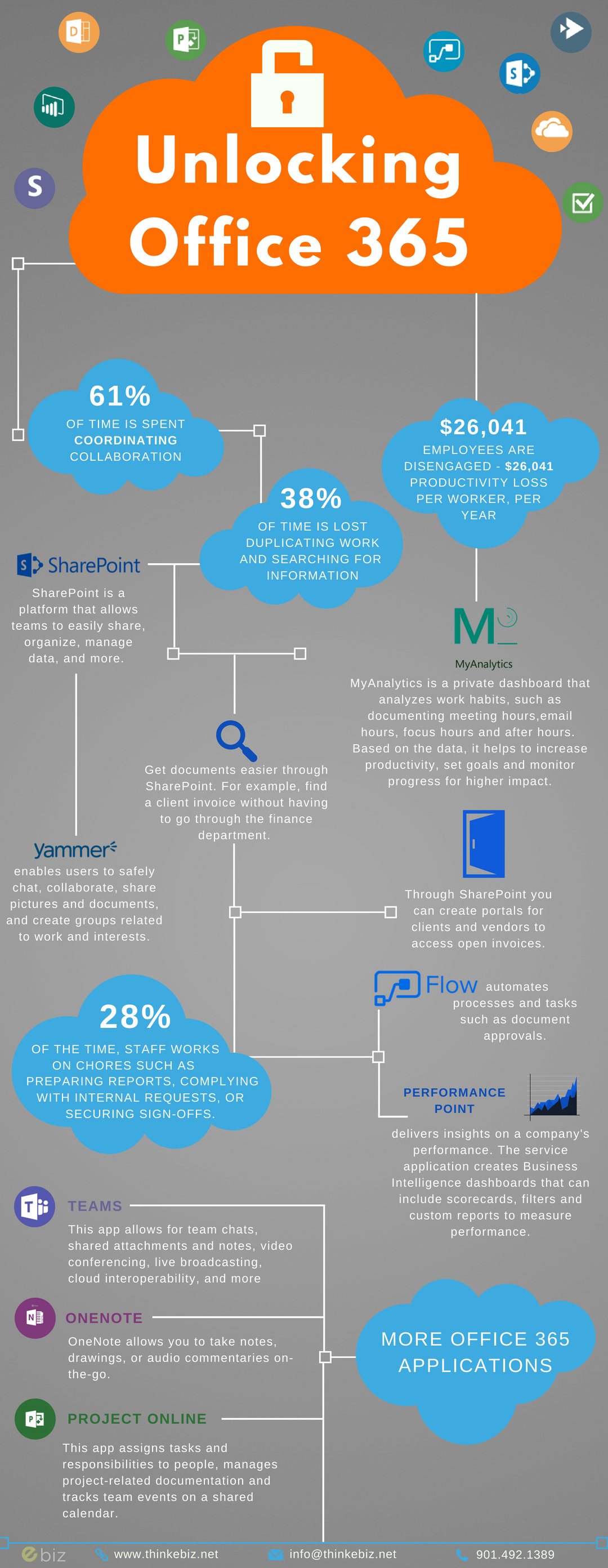 Office 365 Infographic (1)