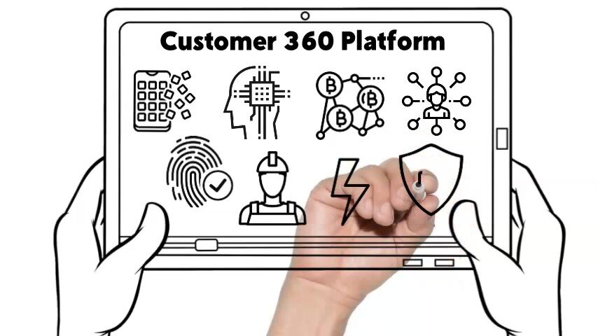 CUSTOMER-360-PLATFORM-2_Moment