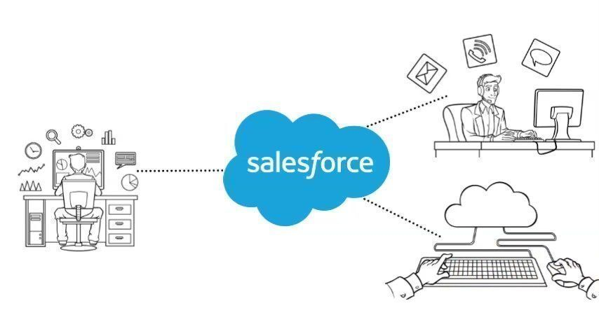 eBiz-Solutions-Salesforce-Implementation-Partners_Moment3-e1586186246497